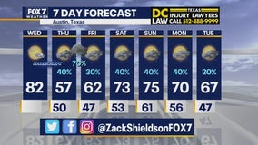 Noon weather forecast for February 24, 2021