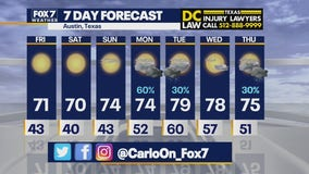 Noon weather forecast for March 19, 2021
