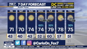 Morning weather forecast for March 19, 2021