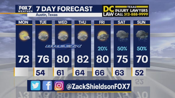 Noon weather forecast for March 8, 2021