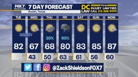 Noon weather forecast for April 20, 2021