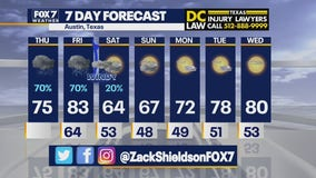 Morning weather forecast for April 15, 2021