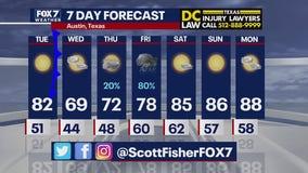 Evening Forecast April 19, 2021