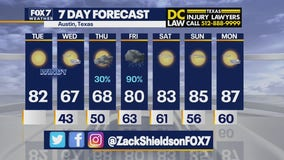 Morning weather forecast for April 20, 2021