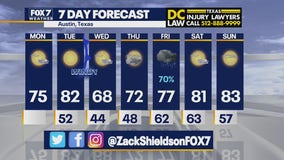 Noon weather forecast for April 19, 2021