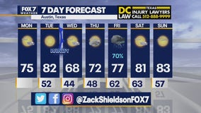 Morning weather forecast for April 19, 2021