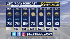 Noon weather forecast for May 10, 2021