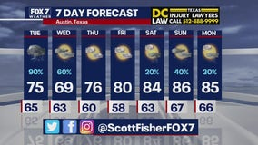 Evening weather forecast for May 10