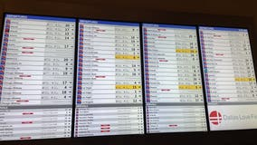 More Southwest Flights canceled as airline tries to recover from 2 days of computer problems