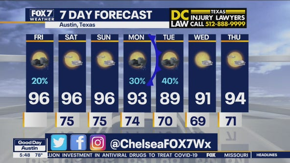 Morning weather forecast for June 18, 2021