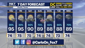 Noon weather forecast for July 1, 2021