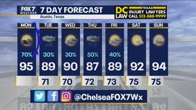 Noon weather forecast for July 19, 2021