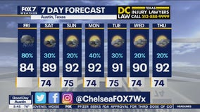Morning weather forecast for July 9, 2021