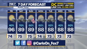 Morning weather forecast for July 2, 2021