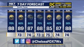 Noon weather forecast for July 5, 2021