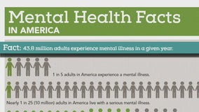 October 10 is Mental Health Awareness Day