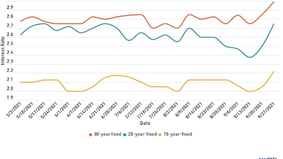 mortgage-graph-1-10821.jpg