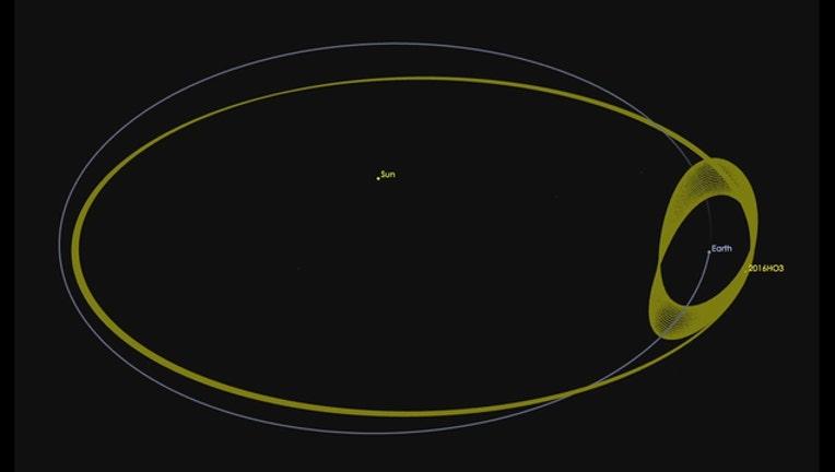 AsteroidOrbit_1489765794551.jpg