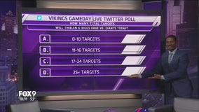 Vikings GameDay Live: Ron Johnson presents Twitter Poll Oct. 6, 2019