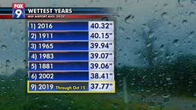 2019 is now one of the top 10 wettest years in Twin Cities history