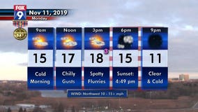 Twin Cities could tie record for lowest high temperature Monday