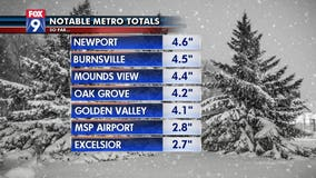 Snow totals: Twin Cities metro sees 2-4+ inches