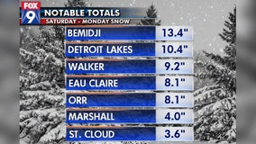 Snow totals: More than 13 inches in Bemidji, nearly 4 inches at MSP Airport