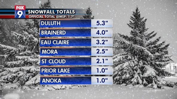 Thursday snow totals: Twin Cities metro sees 1 to 2 inches, greater totals up north