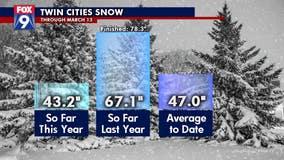 Snow season is NOT over