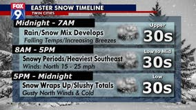 Not your typical 'winter snow storm' on the way for Easter