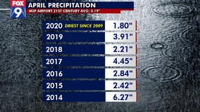 Twin Cities experiences driest April in more than a decade