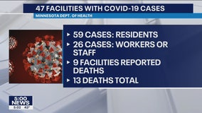 Minnesota Department of Health lists long-term care facilities with COVID-19 cases