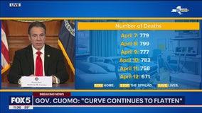 NY coronavirus deaths pass 10,000