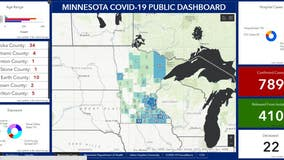 Minnesota governor launches COVID-19 dashboard detailing supplies, testing data