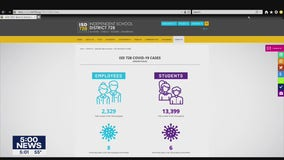 Minnesota school district unveils new COVID-19 dashboard