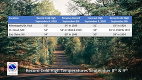 Twin Cities, St. Cloud and Eau Claire set new record cold high temperatures Tuesday