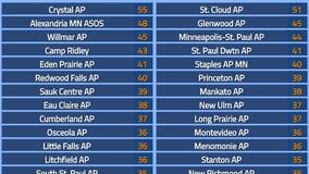 Twin Cities area wind speeds peak at 55 miles per hour Thursday morning