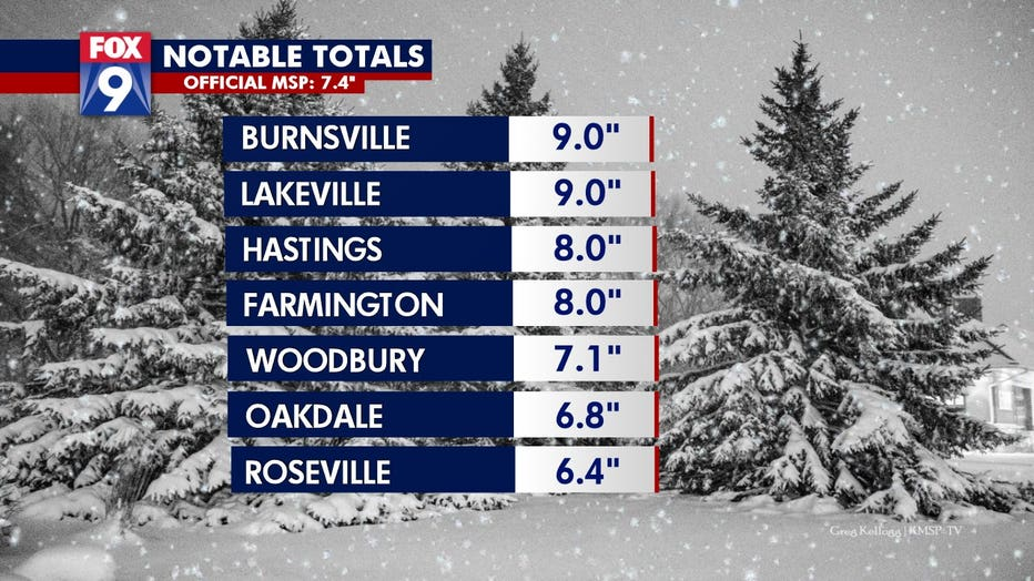 Final snow totals for Oct. 20
