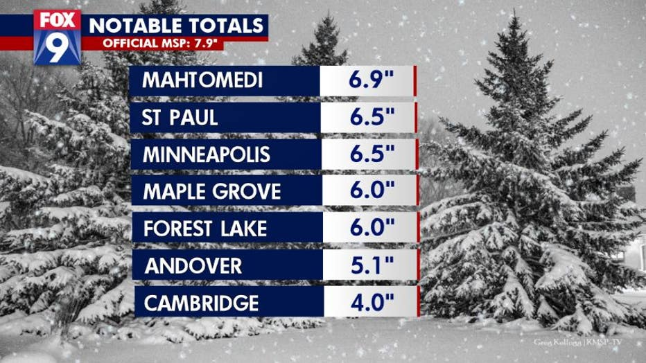 Snow totals from Tuesday's storm.