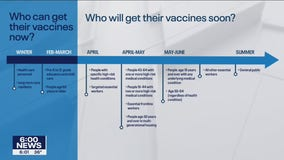 Minnesota releases updated COVID-19 vaccine timeline