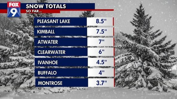Snow totals: More than 7 inches in Kimball as flakes continue to fall