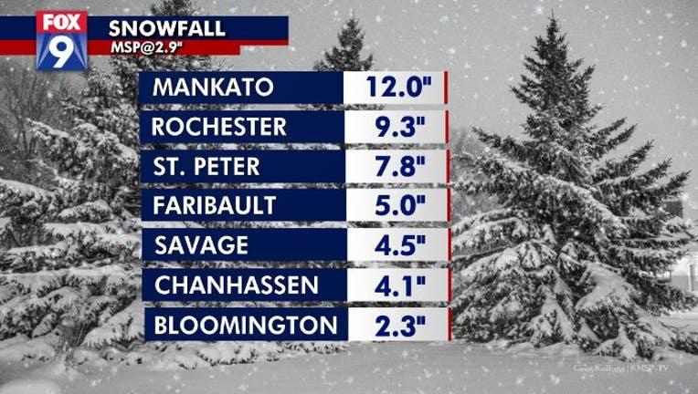 snow totals 3-16-21