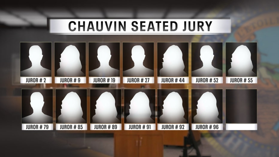 Chauvin trial seated jury 3-19-21