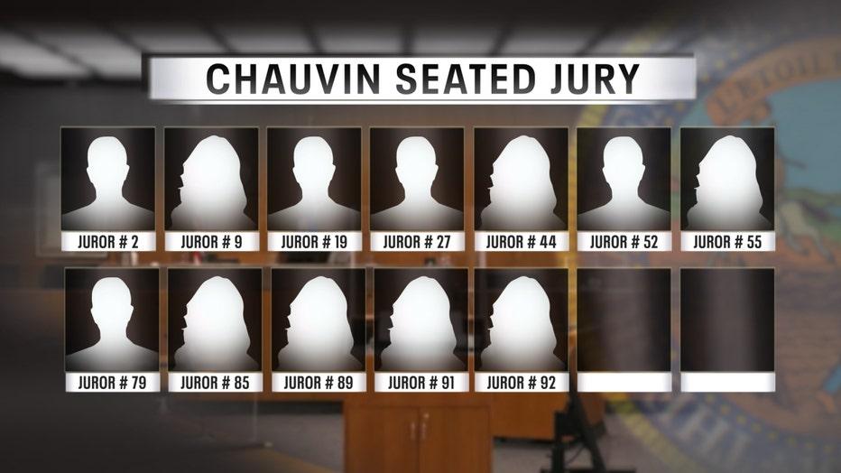 Derek Chauvin 12 jurors