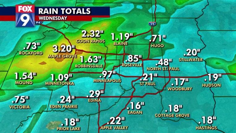 rain totals 7-14-21