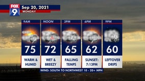 Scattered storms to arrive in the Twin Cities around midday