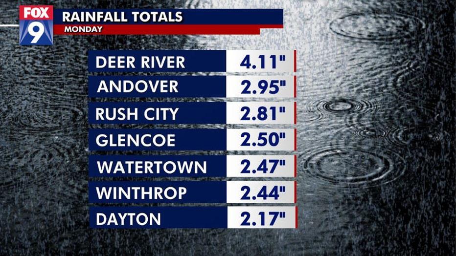 Rain totals for Monday, Sept. 20.