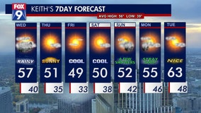 Rain, more seasonable temperatures moving in Wednesday