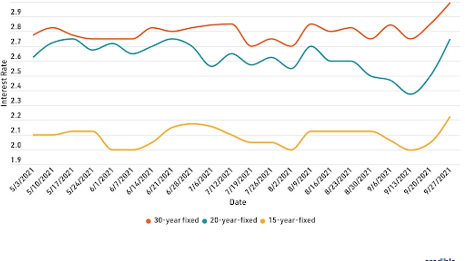 mortgage-graph-1-10621.jpg