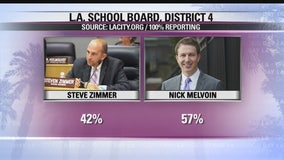 LA Election: Nick Melvoin, Kelly Gonez win LAUSD board seats